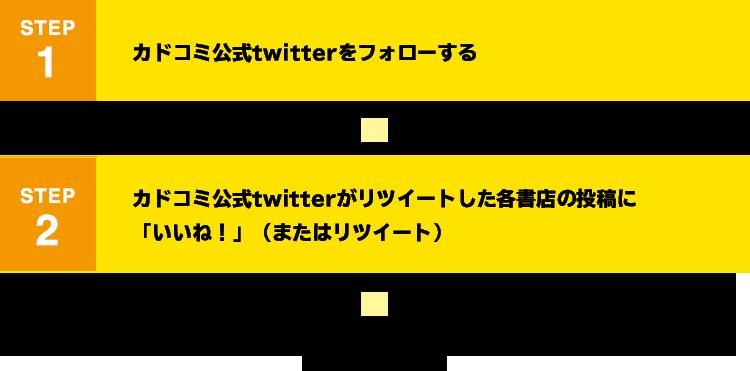 【STEP1】カドコミ公式twitterをフォローする、【STEP2】カドコミ公式twitterがリツイートした各書店の投稿に感想を添えて1つ以上リツイート、応募完了